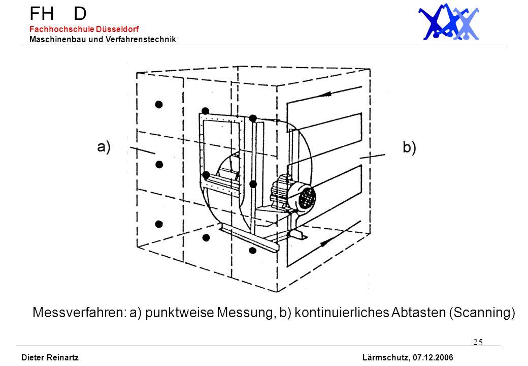 25 FH D Fachhochschule Düsseldorf Maschinenbau und Verfahrenstechnik Dieter Reinartz Lärmschutz, 07.12.2006 Messverfahren: a) punktweise Messung, b) k