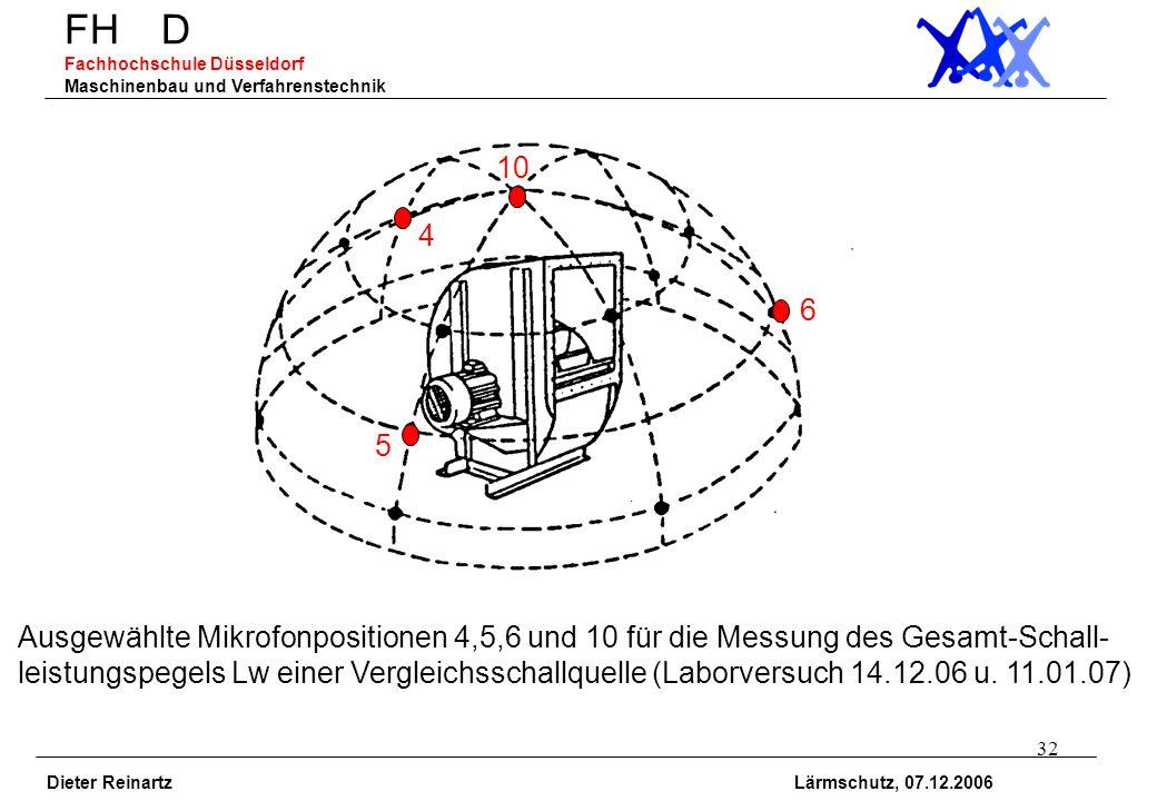 32 FH D Fachhochschule Düsseldorf Maschinenbau und Verfahrenstechnik Dieter Reinartz Lärmschutz, 07.12.2006 6 5 10 4 Ausgewählte Mikrofonpositionen 4,