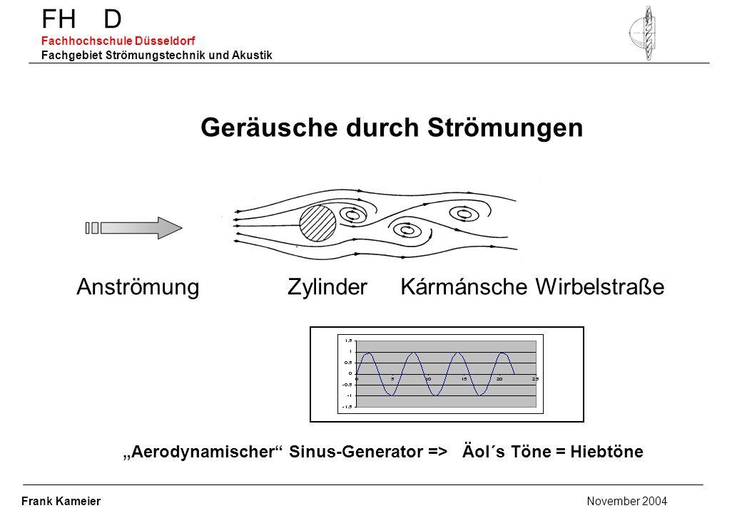 Aerodynamischer Sinus-Generator => Äol´s Töne = Hiebtöne Anströmung Zylinder Kármánsche Wirbelstraße FH D Fachhochschule Düsseldorf Fachgebiet Strömun