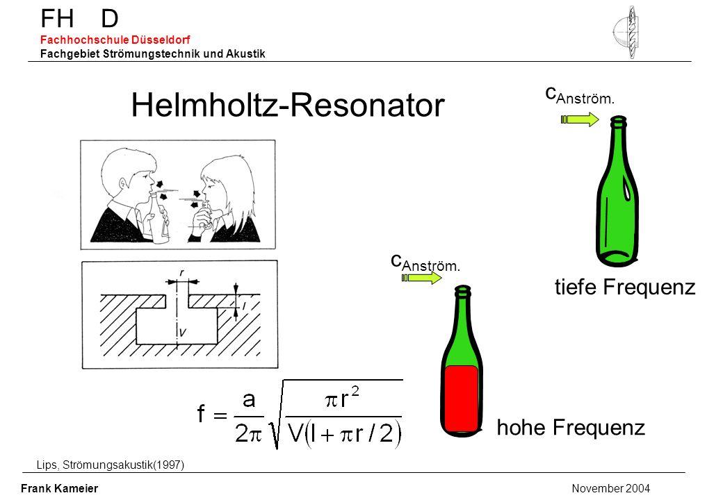 Helmholtz-Resonator Lips, Strömungsakustik(1997) c Anström. hohe Frequenz tiefe Frequenz FH D Fachhochschule Düsseldorf Fachgebiet Strömungstechnik un