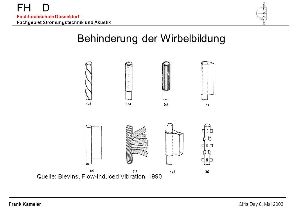 Behinderung der Wirbelbildung Quelle: Blevins, Flow-Induced Vibration, 1990 FH D Fachhochschule Düsseldorf Fachgebiet Strömungstechnik und Akustik Fra