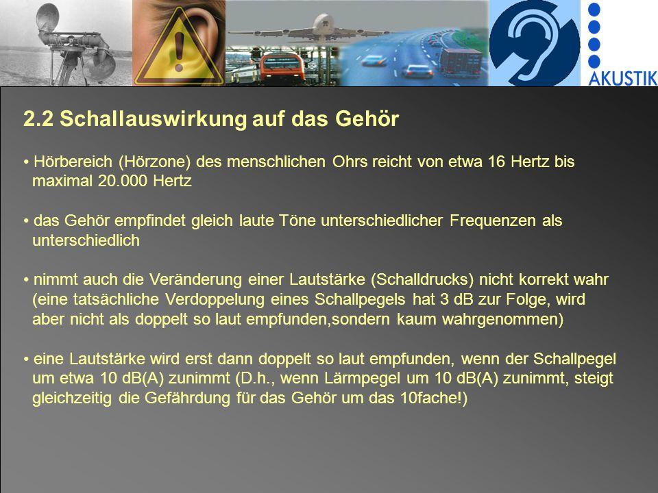 2.2 Schallauswirkung auf das Gehör Hörbereich (Hörzone) des menschlichen Ohrs reicht von etwa 16 Hertz bis maximal 20.000 Hertz das Gehör empfindet gleich laute Töne unterschiedlicher Frequenzen als unterschiedlich nimmt auch die Veränderung einer Lautstärke (Schalldrucks) nicht korrekt wahr (eine tatsächliche Verdoppelung eines Schallpegels hat 3 dB zur Folge, wird aber nicht als doppelt so laut empfunden,sondern kaum wahrgenommen) eine Lautstärke wird erst dann doppelt so laut empfunden, wenn der Schallpegel um etwa 10 dB(A) zunimmt (D.h., wenn Lärmpegel um 10 dB(A) zunimmt, steigt gleichzeitig die Gefährdung für das Gehör um das 10fache!)