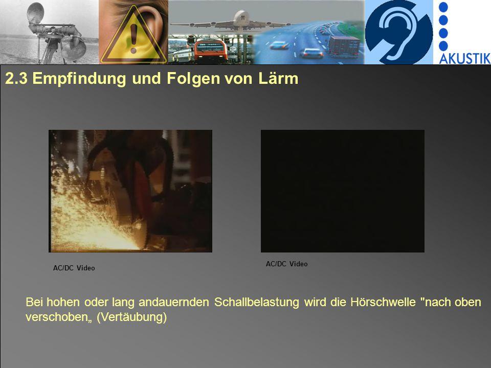 2.3 Empfindung und Folgen von Lärm Bei hohen oder lang andauernden Schallbelastung wird die Hörschwelle nach oben verschoben (Vertäubung) AC/DC Video
