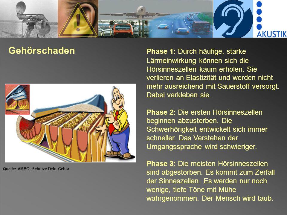Gehörschaden Phase 1: Durch häufige, starke Lärmeinwirkung können sich die Hörsinneszellen kaum erholen.