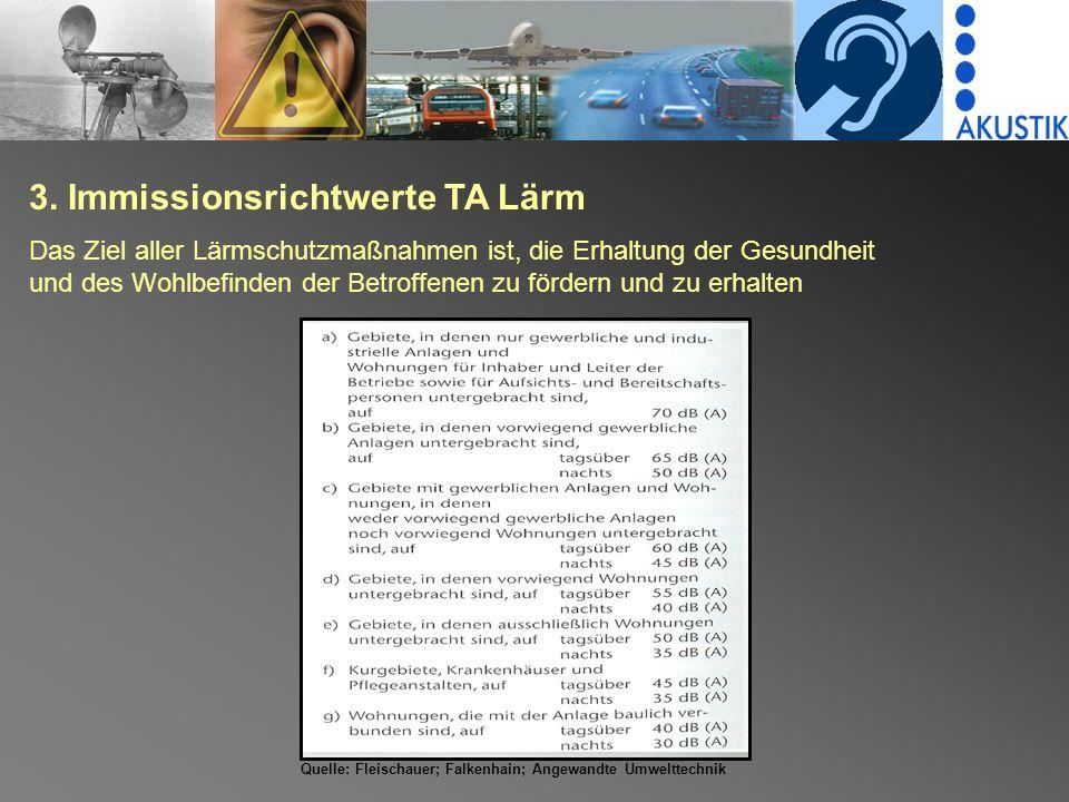 3. Immissionsrichtwerte TA Lärm Das Ziel aller Lärmschutzmaßnahmen ist, die Erhaltung der Gesundheit und des Wohlbefinden der Betroffenen zu fördern u