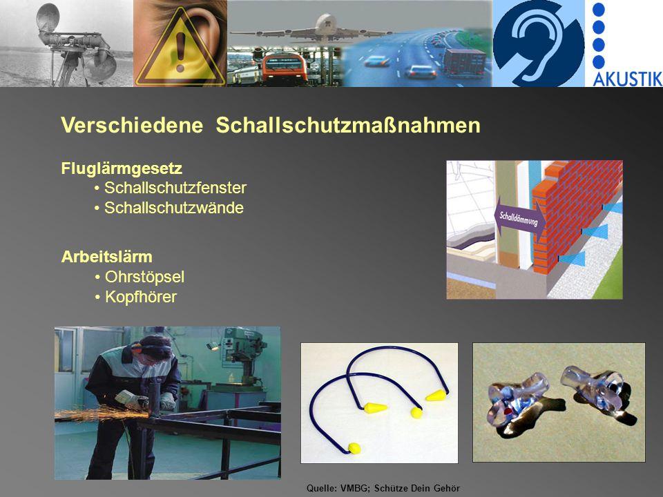 Verschiedene Schallschutzmaßnahmen Fluglärmgesetz Schallschutzfenster Schallschutzwände Arbeitslärm Ohrstöpsel Kopfhörer Quelle: VMBG; Schütze Dein Gehör