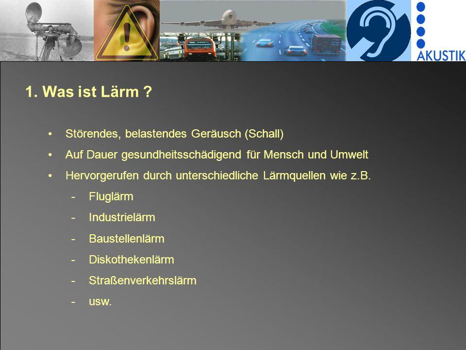 1.1 Schall und Ausbreitung ist eine Welle (physikalisch) breitet sich in unterschiedlichen Medien mit unterschiedlichen Schallgeschwindigkeiten aus breitet sich in alle Richtungen von der Quelle aus schwächt sich mit der Entfernung ab ( 6 db pro Abstandsverdopplung im Freien) Quelle: VMBG; Schütze Dein Gehör