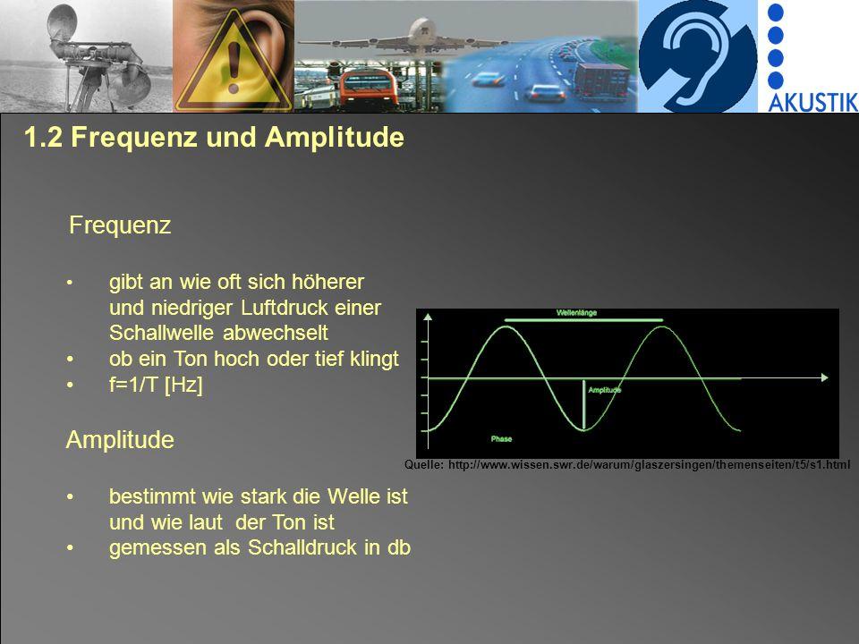 1.2 Frequenz und Amplitude Frequenz gibt an wie oft sich höherer und niedriger Luftdruck einer Schallwelle abwechselt ob ein Ton hoch oder tief klingt f=1/T [Hz] Amplitude bestimmt wie stark die Welle ist und wie laut der Ton ist gemessen als Schalldruck in db Quelle: http://www.wissen.swr.de/warum/glaszersingen/themenseiten/t5/s1.html