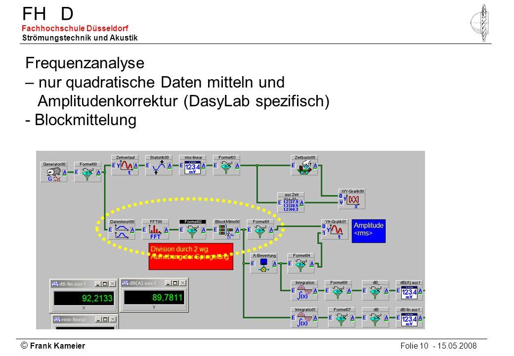 © Frank Kameier Folie 10 - 15.05.2008 FHD Fachhochschule Düsseldorf Strömungstechnik und Akustik Frequenzanalyse – nur quadratische Daten mitteln und