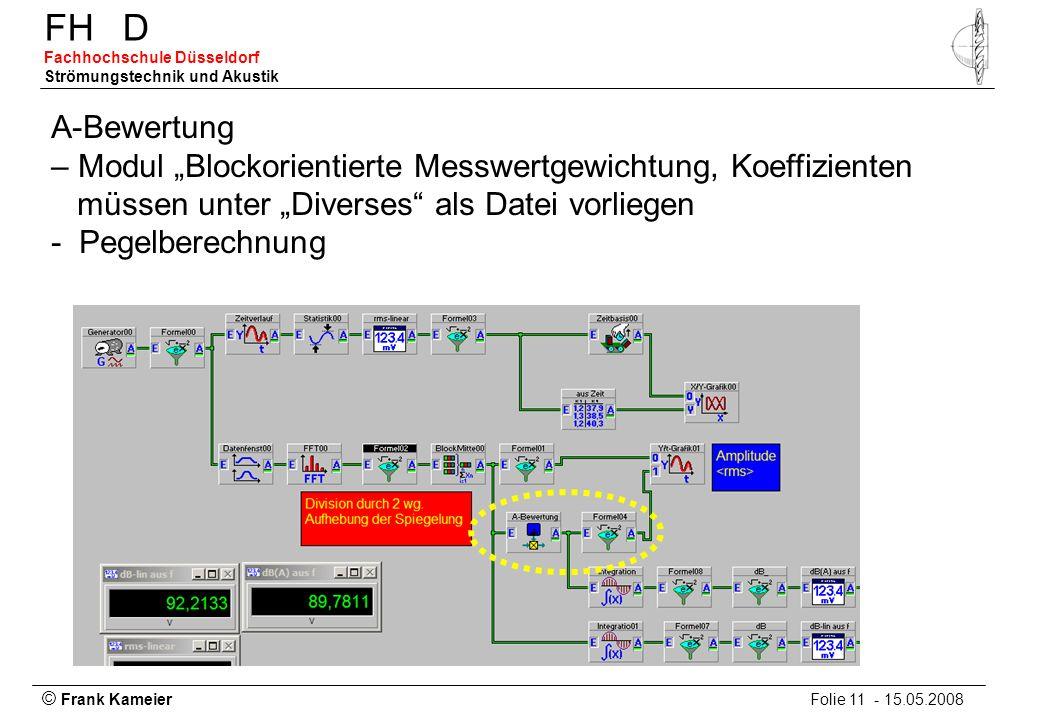 © Frank Kameier Folie 11 - 15.05.2008 FHD Fachhochschule Düsseldorf Strömungstechnik und Akustik A-Bewertung – Modul Blockorientierte Messwertgewichtu