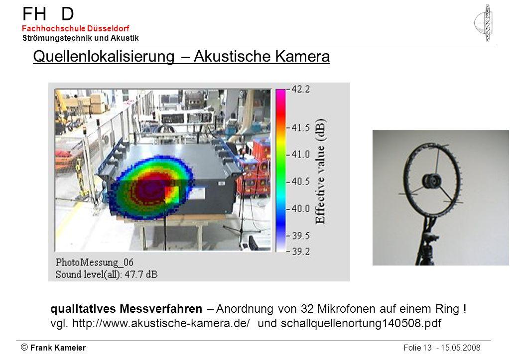© Frank Kameier Folie 13 - 15.05.2008 FHD Fachhochschule Düsseldorf Strömungstechnik und Akustik Quellenlokalisierung – Akustische Kamera qualitatives