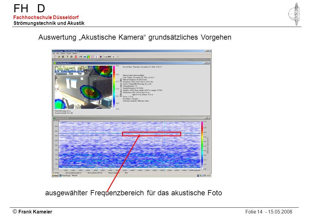 © Frank Kameier Folie 14 - 15.05.2008 FHD Fachhochschule Düsseldorf Strömungstechnik und Akustik ausgewählter Frequenzbereich für das akustische Foto