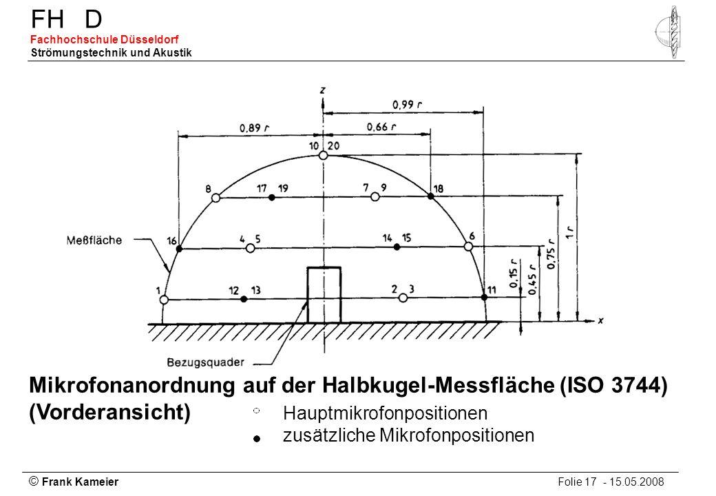 © Frank Kameier Folie 17 - 15.05.2008 FHD Fachhochschule Düsseldorf Strömungstechnik und Akustik Mikrofonanordnung auf der Halbkugel-Messfläche (ISO 3