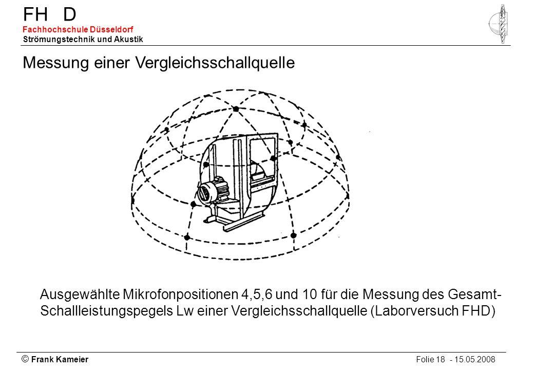 © Frank Kameier Folie 18 - 15.05.2008 FHD Fachhochschule Düsseldorf Strömungstechnik und Akustik Ausgewählte Mikrofonpositionen 4,5,6 und 10 für die M