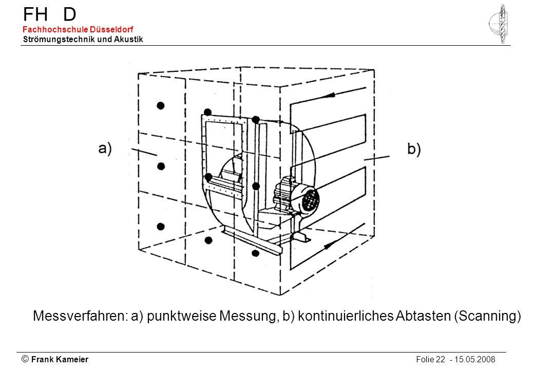 © Frank Kameier Folie 22 - 15.05.2008 FHD Fachhochschule Düsseldorf Strömungstechnik und Akustik Messverfahren: a) punktweise Messung, b) kontinuierli