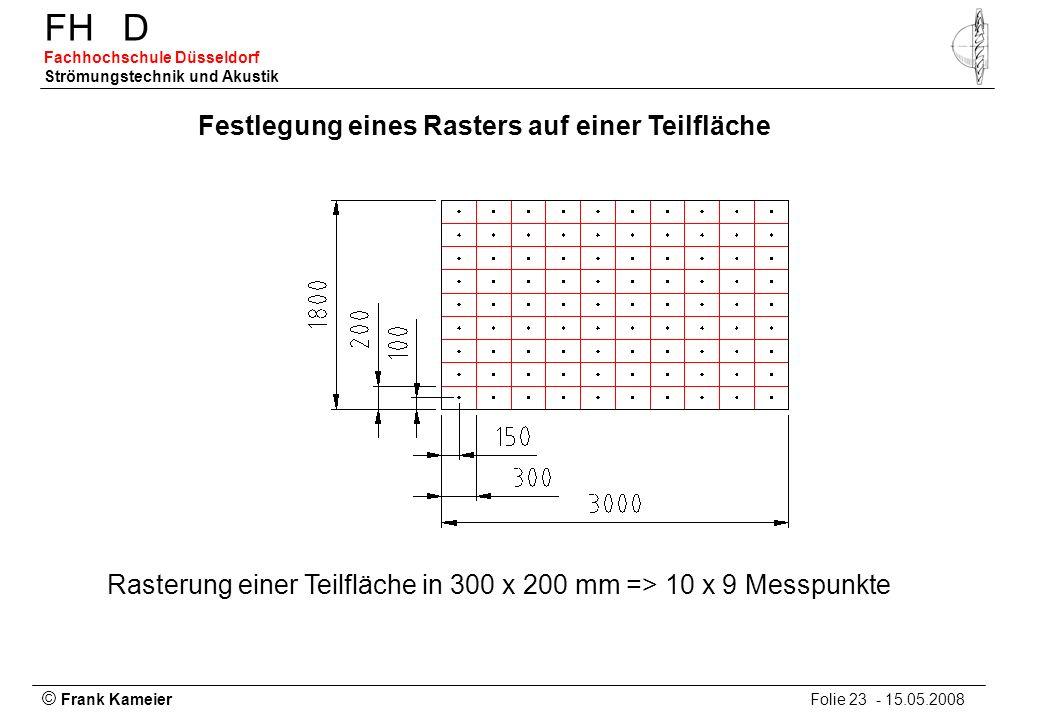 © Frank Kameier Folie 23 - 15.05.2008 FHD Fachhochschule Düsseldorf Strömungstechnik und Akustik Festlegung eines Rasters auf einer Teilfläche Rasteru