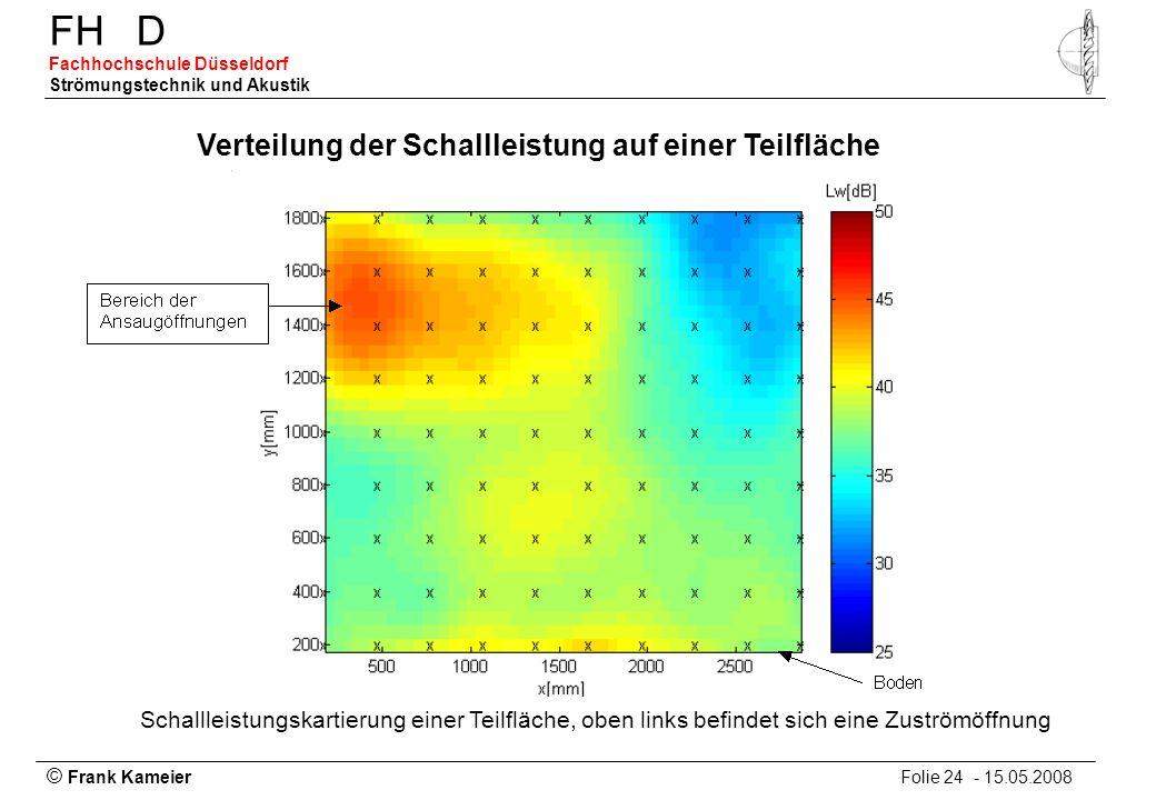 © Frank Kameier Folie 24 - 15.05.2008 FHD Fachhochschule Düsseldorf Strömungstechnik und Akustik Verteilung der Schallleistung auf einer Teilfläche Sc