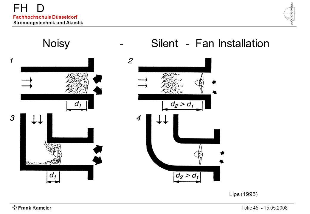 © Frank Kameier Folie 45 - 15.05.2008 FHD Fachhochschule Düsseldorf Strömungstechnik und Akustik Lips (1995) Noisy - Silent- Fan Installation