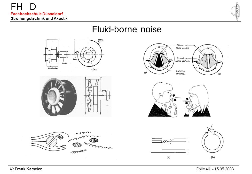 © Frank Kameier Folie 46 - 15.05.2008 FHD Fachhochschule Düsseldorf Strömungstechnik und Akustik Fluid-borne noise