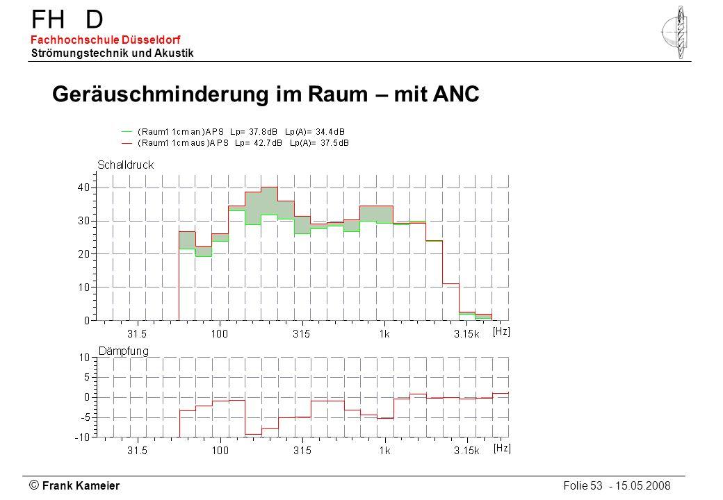 © Frank Kameier Folie 53 - 15.05.2008 FHD Fachhochschule Düsseldorf Strömungstechnik und Akustik Geräuschminderung im Raum – mit ANC