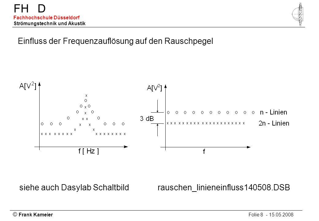© Frank Kameier Folie 8 - 15.05.2008 FHD Fachhochschule Düsseldorf Strömungstechnik und Akustik Einfluss der Frequenzauflösung auf den Rauschpegel sie