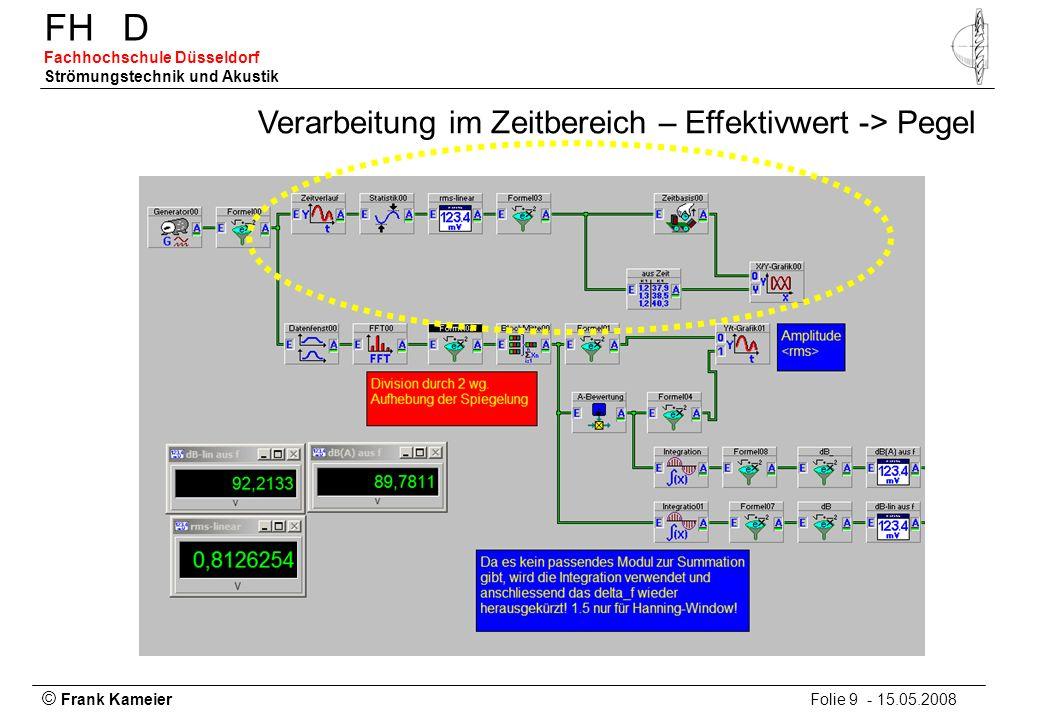 © Frank Kameier Folie 9 - 15.05.2008 FHD Fachhochschule Düsseldorf Strömungstechnik und Akustik Verarbeitung im Zeitbereich – Effektivwert -> Pegel