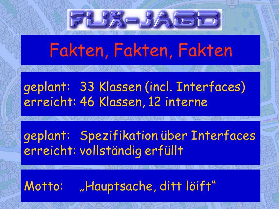 Fakten, Fakten, Fakten geplant:33 Klassen (incl. Interfaces) erreicht:46 Klassen, 12 interne geplant:Spezifikation über Interfaces erreicht:vollständi