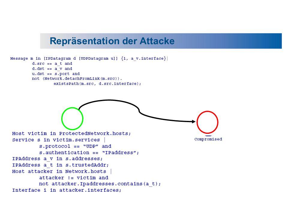 Repräsentation der Attacke