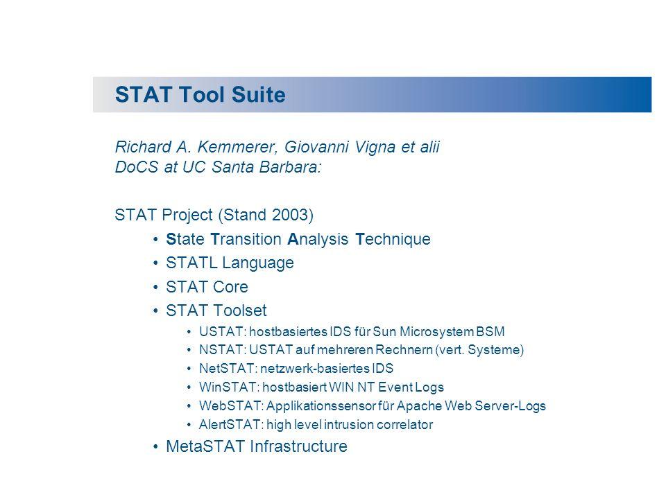 State Transition Diagram Angriffszenarios aufgefasst als Zustandstautomaten: State Transition Diagram: vom sicheren Zustand zu einem kompromittiertem Zustand