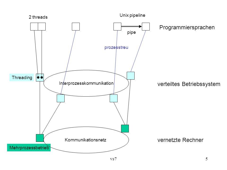vs75 Programmiersprachen Unix pipeline 2 threads verteiltes Betriebssystem Interprozesskommunikation Threading Kommunikationsnetz vernetzte Rechner Me