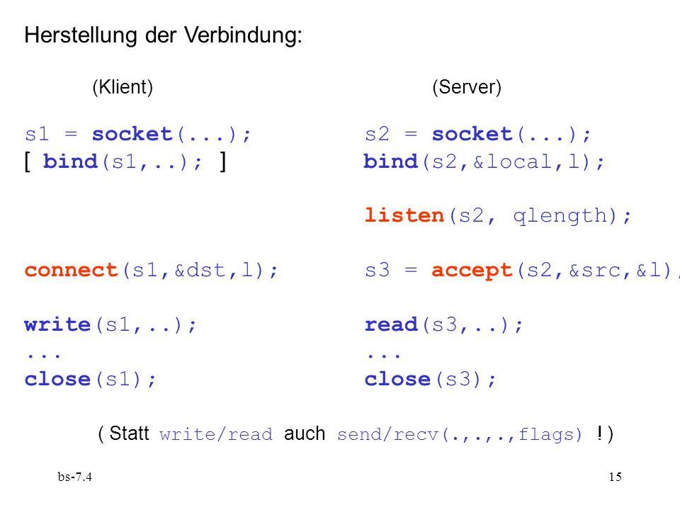 bs-7.415 Herstellung der Verbindung: (Klient)(Server) s1 = socket(...);s2 = socket(...); [ bind(s1,..); ] bind(s2,&local,l); listen(s2, qlength); connect(s1,&dst,l);s3 = accept(s2,&src,&l); write(s1,..);read(s3,..);...