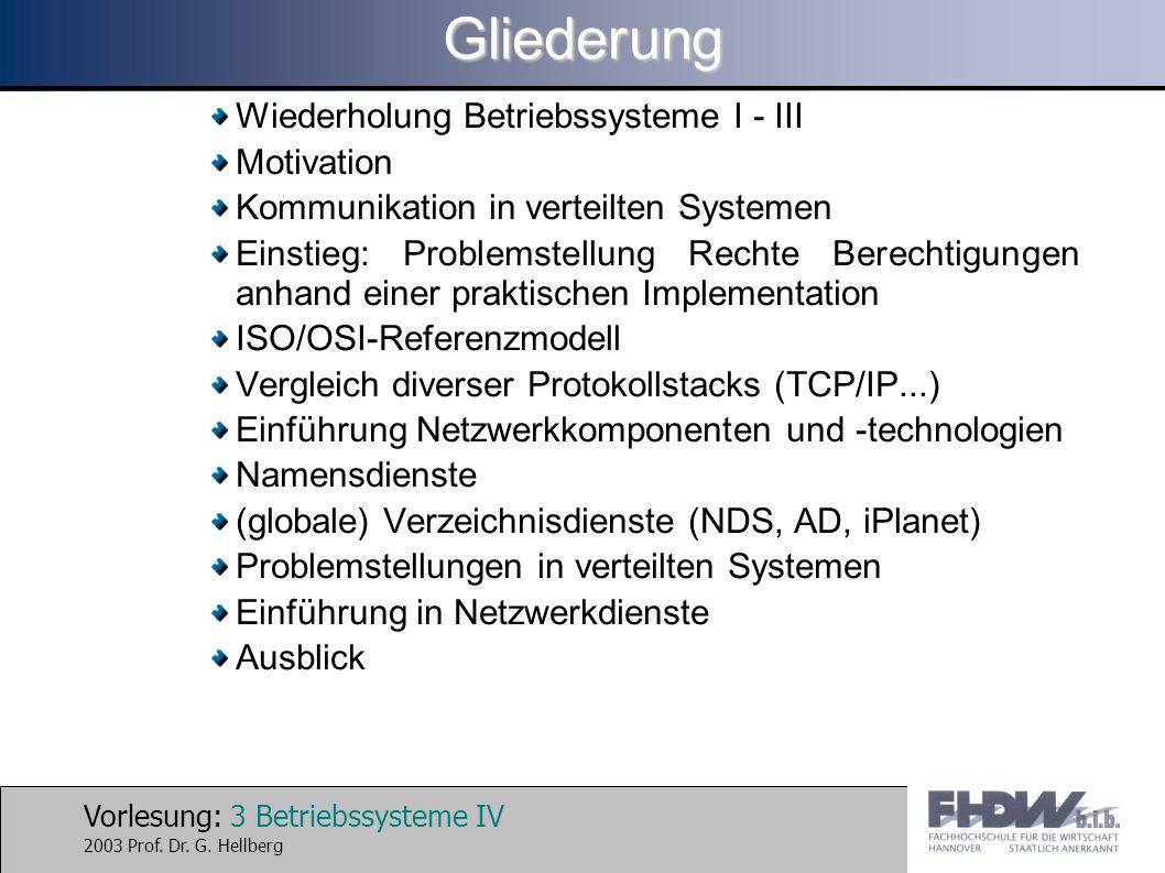 Vorlesung: 4 Betriebssysteme IV 2003 Prof.Dr. G.