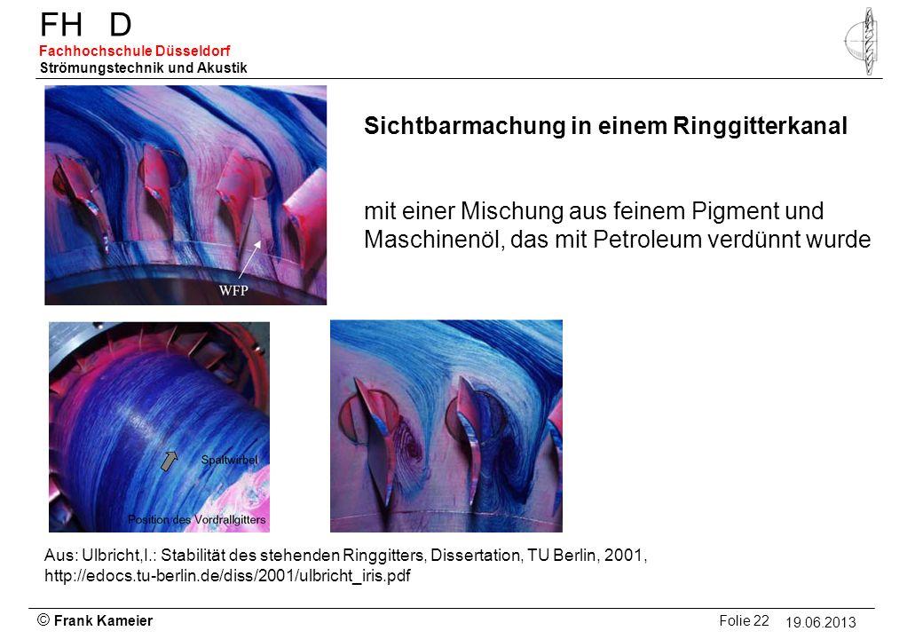© Frank Kameier Folie 22 - 19.03.2010 FHD Fachhochschule Düsseldorf Strömungstechnik und Akustik 19.06.2013 Sichtbarmachung in einem Ringgitterkanal m
