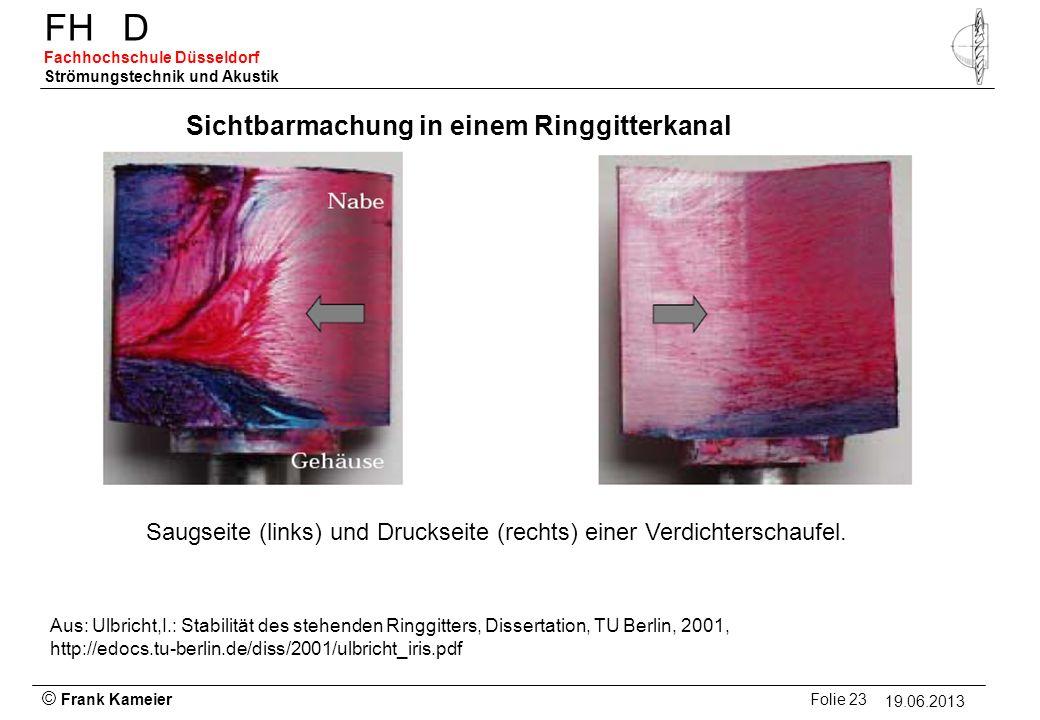 © Frank Kameier Folie 23 - 19.03.2010 FHD Fachhochschule Düsseldorf Strömungstechnik und Akustik 19.06.2013 Sichtbarmachung in einem Ringgitterkanal A