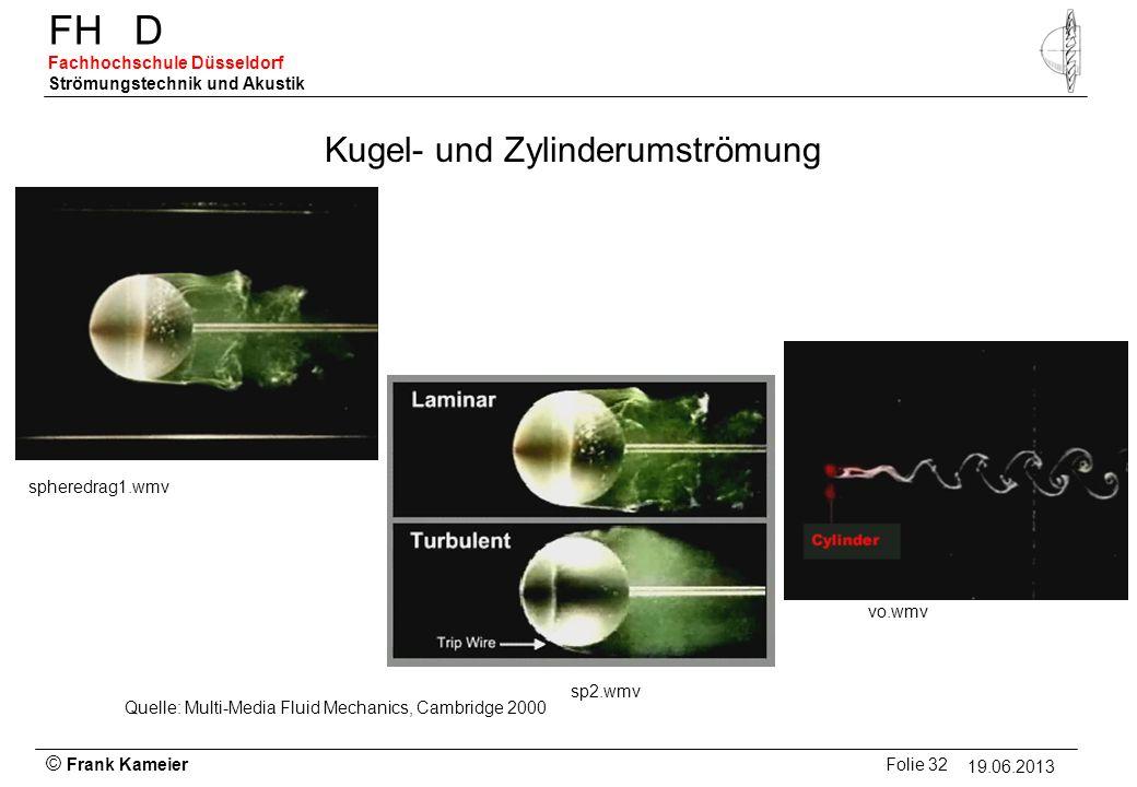 © Frank Kameier Folie 32 - 19.03.2010 FHD Fachhochschule Düsseldorf Strömungstechnik und Akustik 19.06.2013 Kugel- und Zylinderumströmung Quelle: Mult