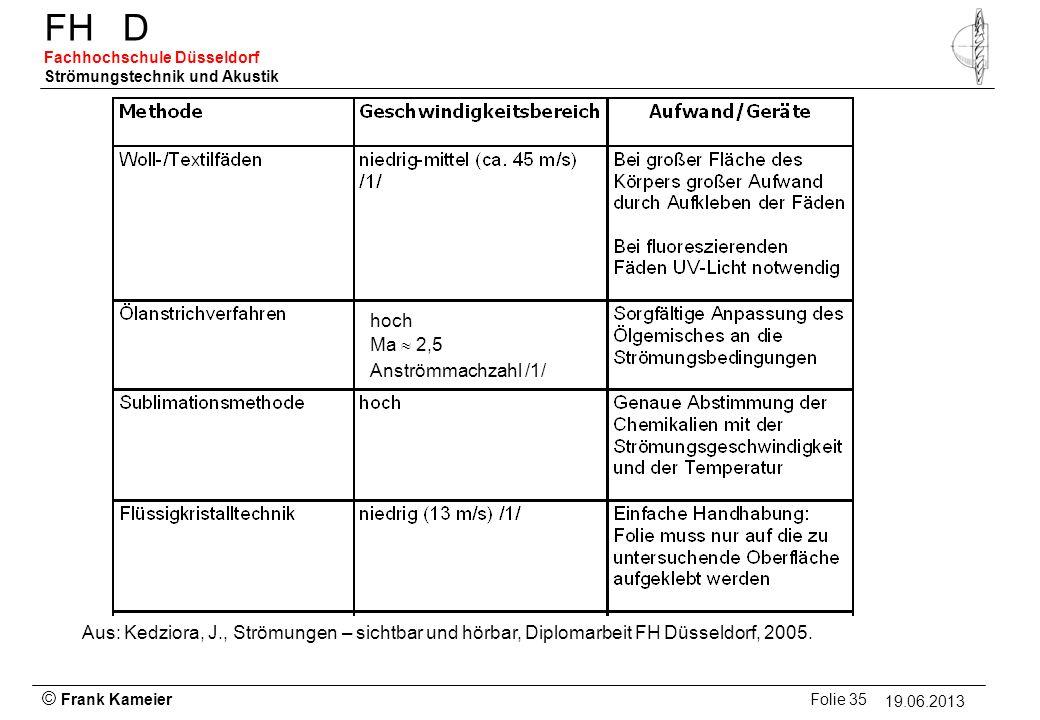 © Frank Kameier Folie 35 - 19.03.2010 FHD Fachhochschule Düsseldorf Strömungstechnik und Akustik 19.06.2013 Aus: Kedziora, J., Strömungen – sichtbar u