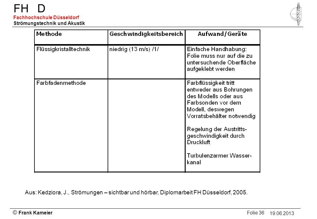© Frank Kameier Folie 36 - 19.03.2010 FHD Fachhochschule Düsseldorf Strömungstechnik und Akustik 19.06.2013 Aus: Kedziora, J., Strömungen – sichtbar u