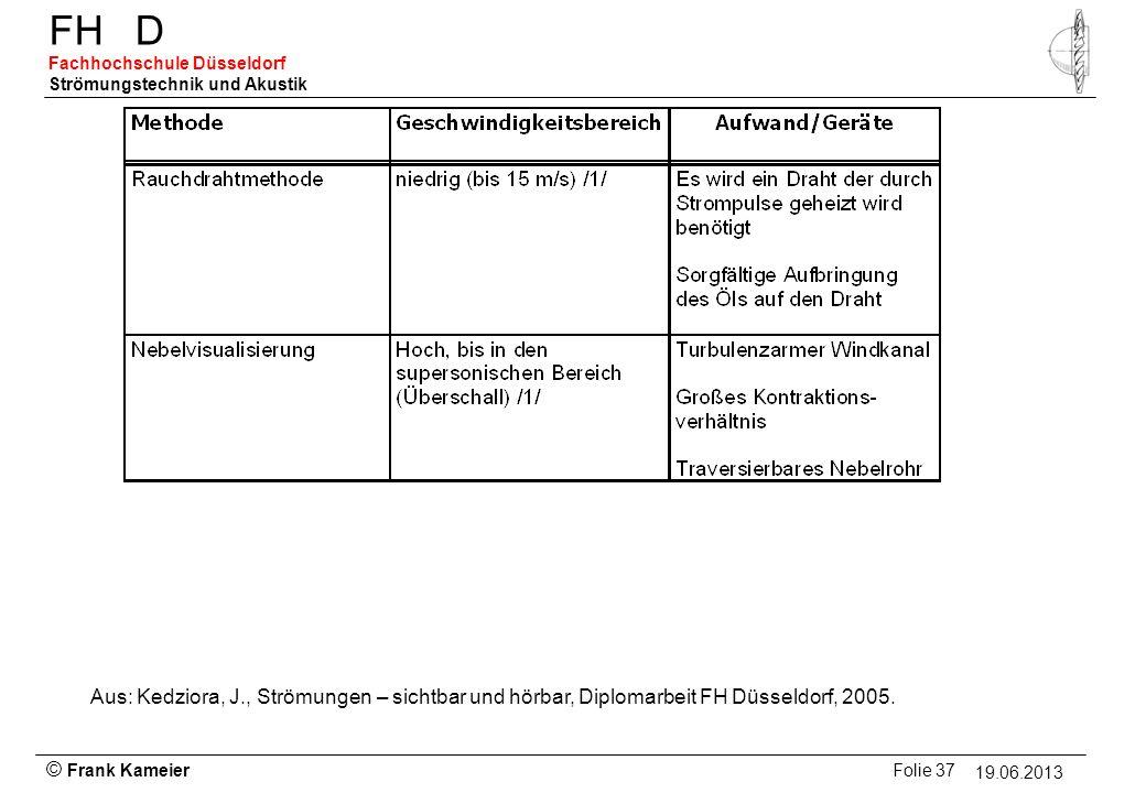 © Frank Kameier Folie 37 - 19.03.2010 FHD Fachhochschule Düsseldorf Strömungstechnik und Akustik 19.06.2013 Aus: Kedziora, J., Strömungen – sichtbar u