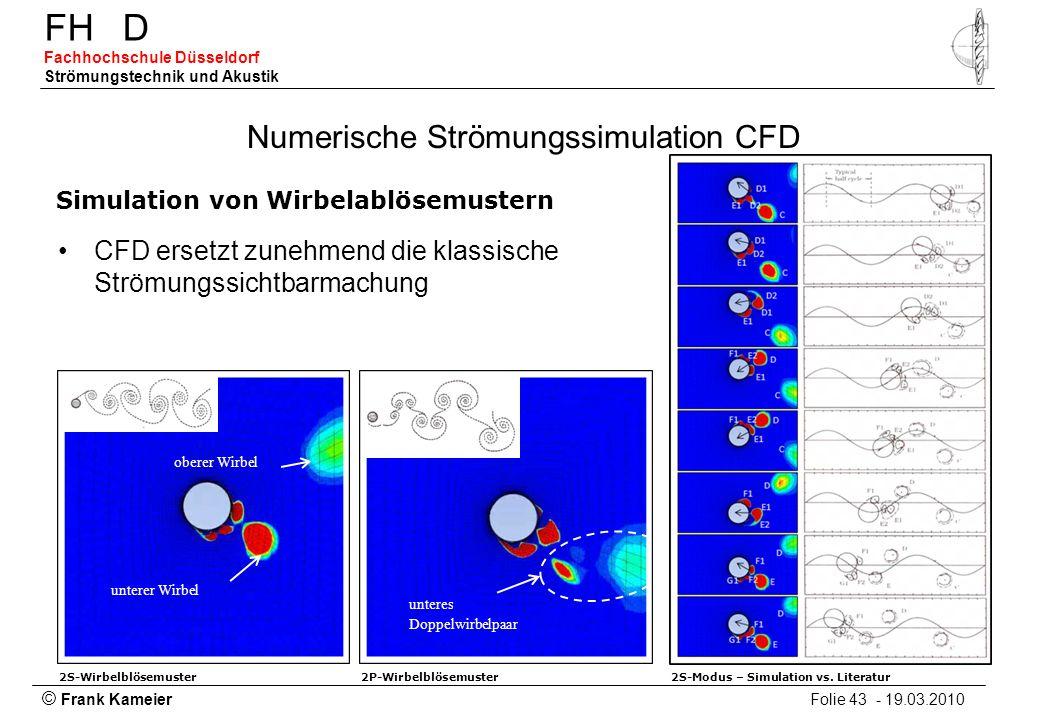 © Frank Kameier Folie 43 - 19.03.2010 FHD Fachhochschule Düsseldorf Strömungstechnik und Akustik Numerische Strömungssimulation CFD 2S-Wirbelblösemust