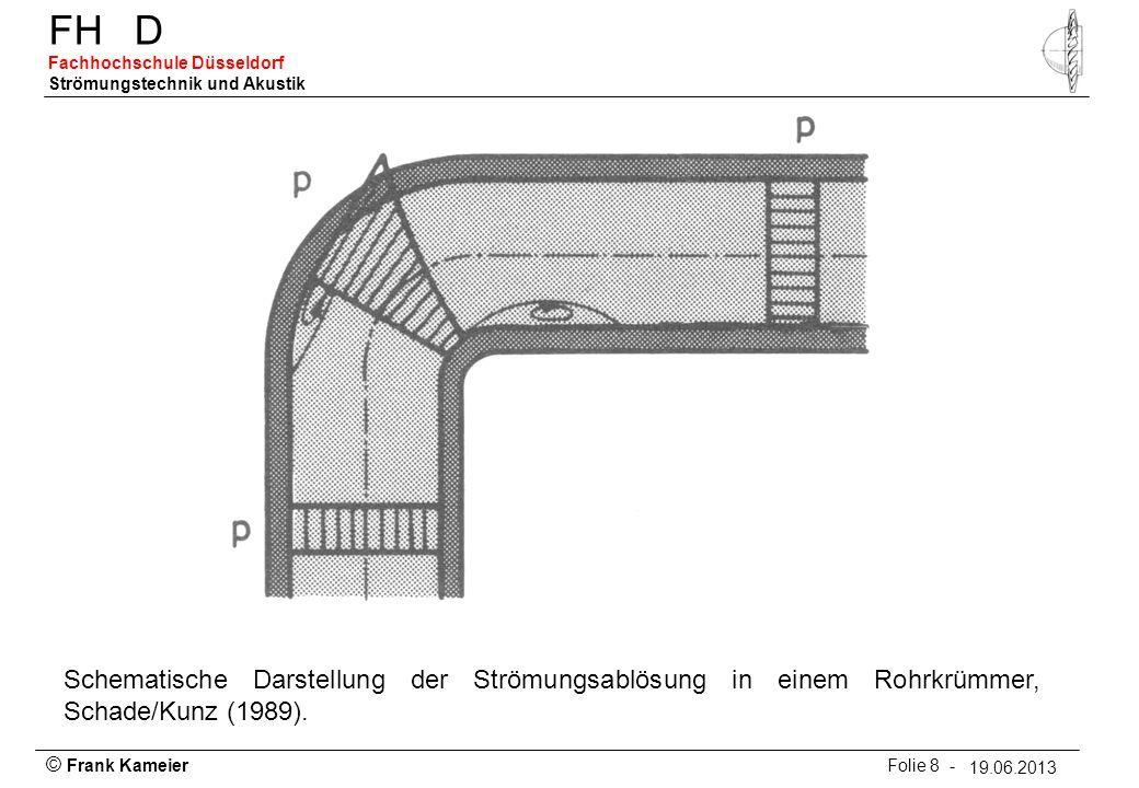 © Frank Kameier Folie 8 - 19.03.2010 FHD Fachhochschule Düsseldorf Strömungstechnik und Akustik 19.06.2013 Schematische Darstellung der Strömungsablös