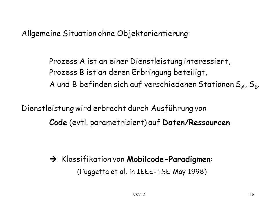 vs7.218 Allgemeine Situation ohne Objektorientierung: Prozess A ist an einer Dienstleistung interessiert, Prozess B ist an deren Erbringung beteiligt, A und B befinden sich auf verschiedenen Stationen S A, S B.