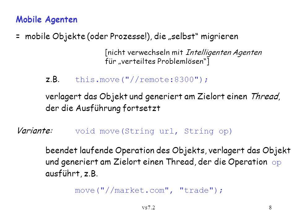 vs7.29 Information über mobile Agenten und einschlägige Systeme: http://www.davidreilly.com/topics/software_agents/mobile_agents/http://www.davidreilly.com/topics/software_agents/mobile_agents/ (1998) http://www.cs.dartmouth.edu/~dfk/papers/kotz:future2/http://www.cs.dartmouth.edu/~dfk/papers/kotz:future2/ (1999) http://mole.informatik.uni-stuttgart.de/mal/mal.html