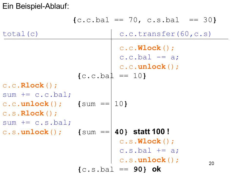 20 Ein Beispiel-Ablauf: {c.c.bal == 70, c.s.bal == 30} total(c)c.c.transfer(60,c.s) c.c.Wlock(); c.c.bal -= a; c.c.unlock(); {c.c.bal == 10} c.c.Rlock