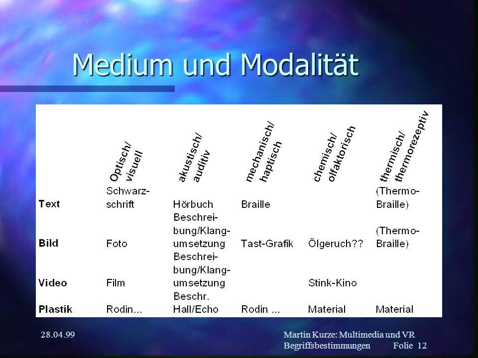 Martin Kurze: Multimedia und VR Begriffsbestimmungen Folie 11 28.04.99 Visuelle Kommunikation n Details in einer Woche n auch für textuelle Informationen Hauptquelle –Typografie –Layout