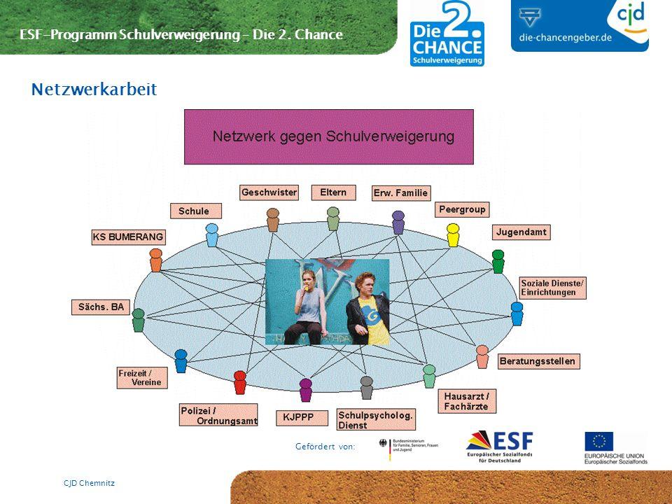 Gefördert von: CJD Chemnitz Netzwerkarbeit