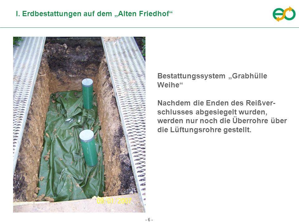 - 6 - I. Erdbestattungen auf dem Alten Friedhof Bestattungssystem Grabhülle Weihe Nachdem die Enden des Reißver- schlusses abgesiegelt wurden, werden