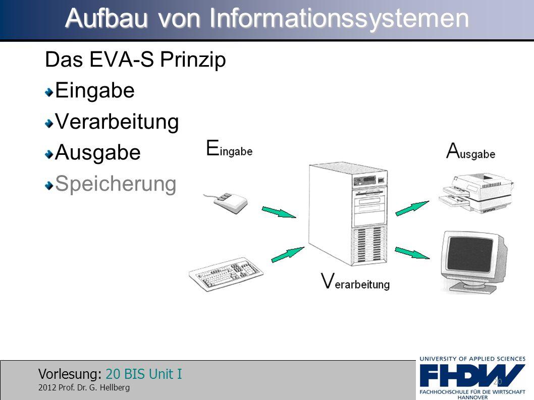 Vorlesung: 20 BIS Unit I 2012 Prof. Dr. G. Hellberg Aufbau von Informationssystemen Das EVA-S Prinzip Eingabe Verarbeitung Ausgabe Speicherung 20