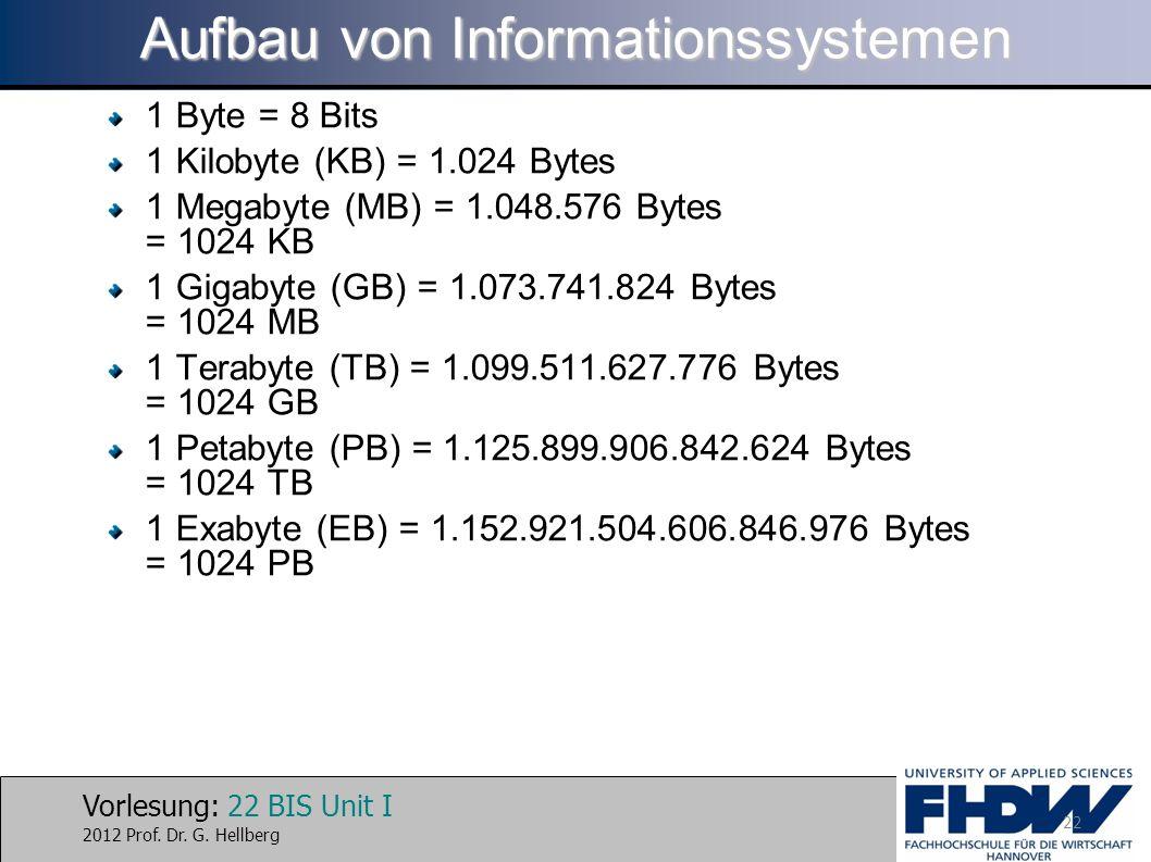 Vorlesung: 22 BIS Unit I 2012 Prof. Dr. G. Hellberg Aufbau von Informationssystemen 1 Byte = 8 Bits 1 Kilobyte (KB) = 1.024 Bytes 1 Megabyte (MB) = 1.