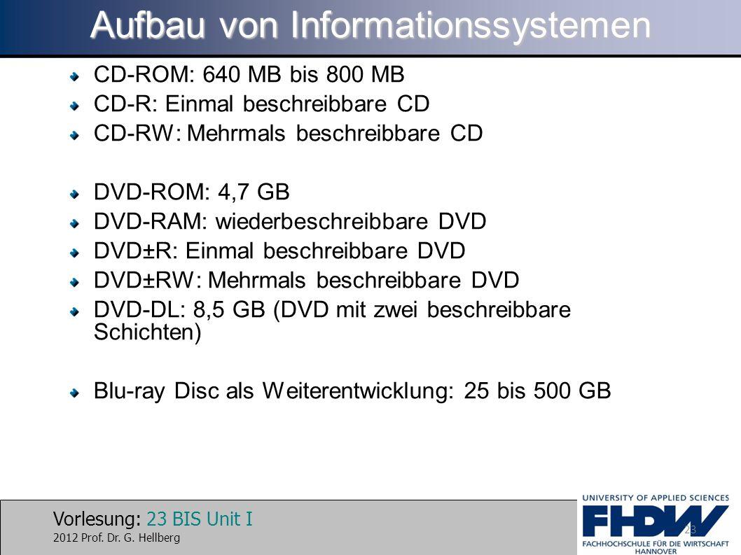 Vorlesung: 23 BIS Unit I 2012 Prof. Dr. G. Hellberg Aufbau von Informationssystemen CD-ROM: 640 MB bis 800 MB CD-R: Einmal beschreibbare CD CD-RW: Meh
