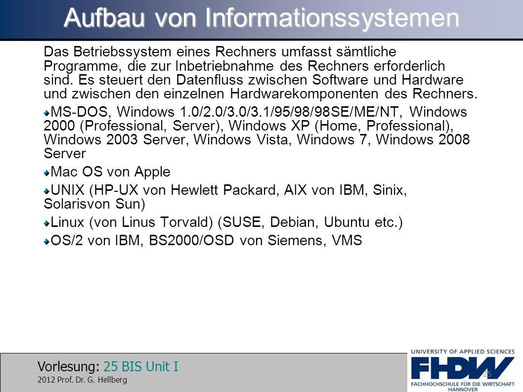 Vorlesung: 25 BIS Unit I 2012 Prof. Dr. G. Hellberg Aufbau von Informationssystemen Das Betriebssystem eines Rechners umfasst sämtliche Programme, die